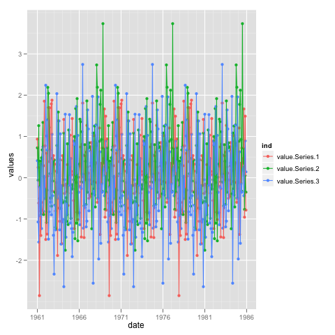 plot-ggplot-multi